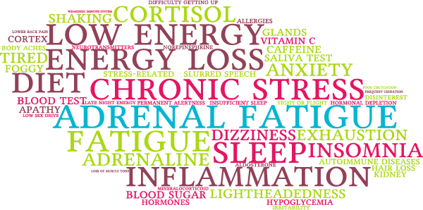 adrenal-wordStory-insert